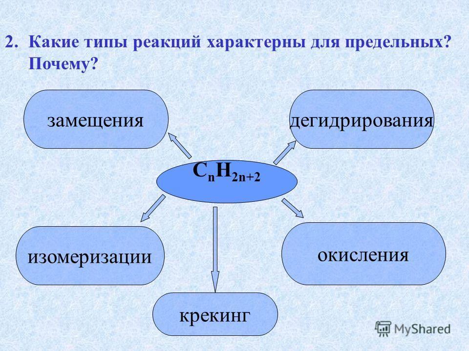 Заполните 3 блок таблицы «Физические свойства» Алканы АлкеныАлкины C 1 – C 4 … C 5 – C 16 … C 16 ->… C Mr t кип, t пл C 2 – C 4 … C 5 – C 16 … C 16 ->… C Mr t кип и t пл C 2 – C 4 … C 5 – C 16 … C 16 ->… C Mr t кип и t пл газы газы газы жидкие жидк.