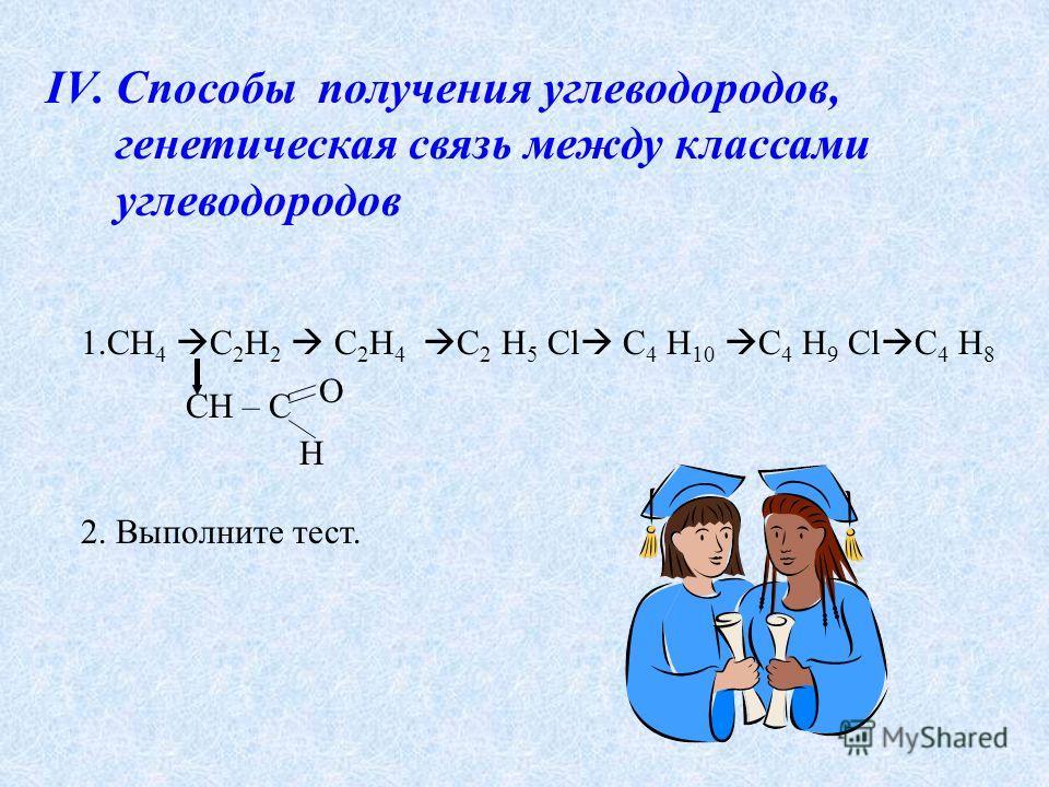 Заполните таблицу Алканы АлкеныАлкины 1. окисление O 2 ВОЗДУХА а)2 C 2 H 6 +5 O 2 4CO 2 +6H 2 O б)на катализаторе до спиртов,альдегидов,кислот 2. дегидрирования t,Pt СН 3 – СН 3 СН 2 = СН 2 +H 2 3. Замещение УФЛ CH 4 +Cl 2 CH 3 Cl+H Cl CH 3 Cl+Cl 2 C