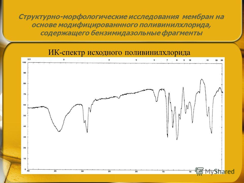 Структурно-морфологические исследования мембран на основе модифицированного поливинилхлорида, содержащего бензимидазольные фрагменты ИК-спектр исходного поливинилхлорида
