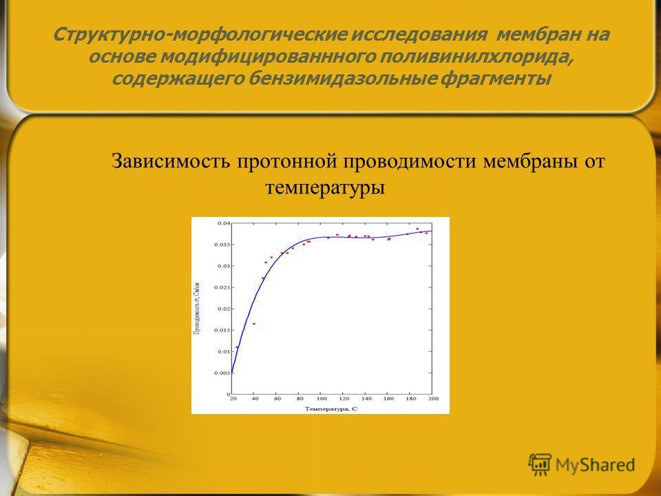 Зависимость протонной проводимости мембраны от температуры Структурно-морфологические исследования мембран на основе модифицированного поливинилхлорида, содержащего бензимидазольные фрагменты
