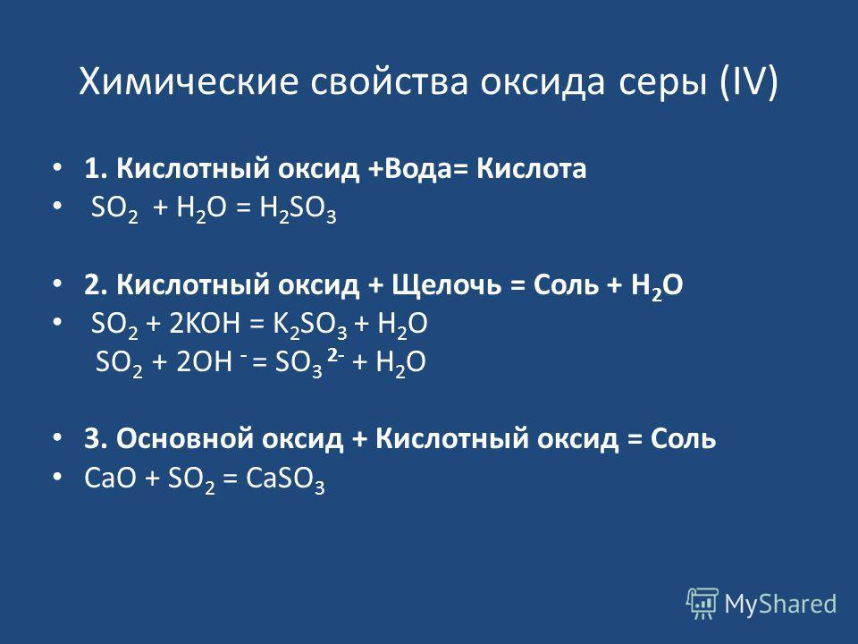 Химические свойства оксида серы (IV) 1. Кислотный оксид +Вода= Кислота SO 2 + H 2 O = H 2 SO 3 2. Кислотный оксид + Щелочь = Соль + Н 2 О SO 2 + 2KOH = K 2 SO 3 + H 2 O SO 2 + 2OH - = SO 3 2- + H 2 O 3. Основной оксид + Кислотный оксид = Соль CaO + S