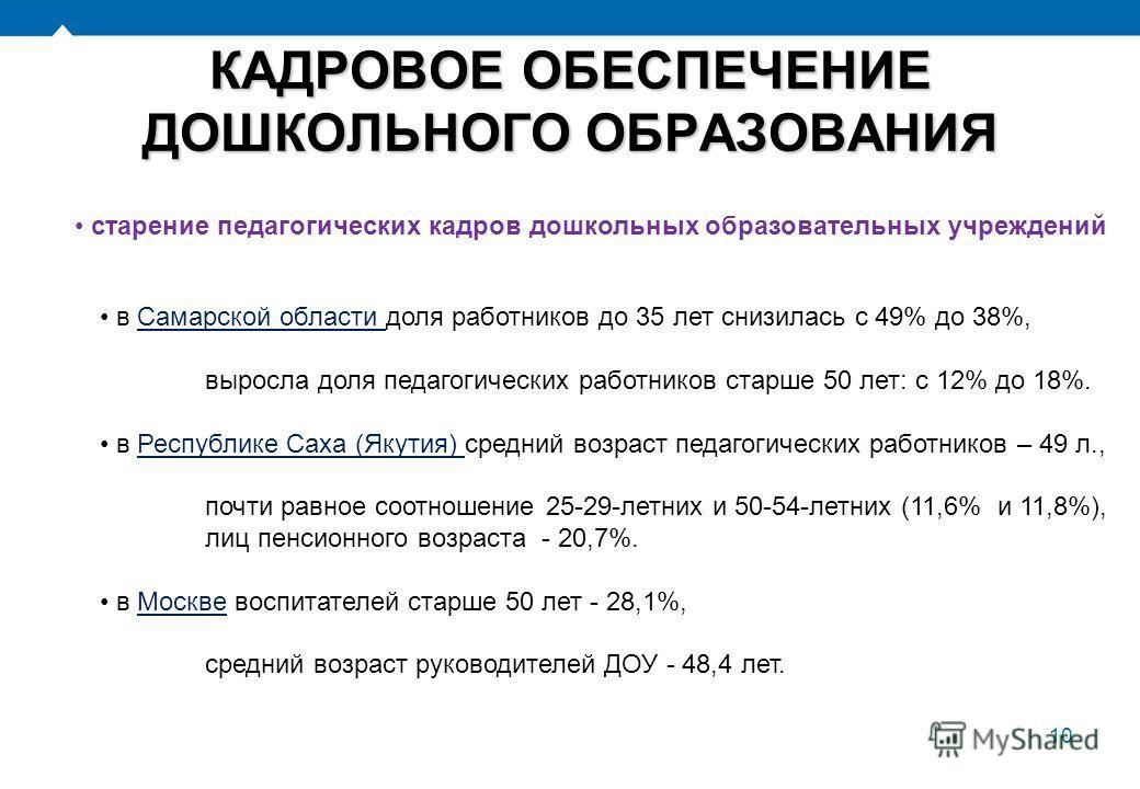 КАДРОВОЕ ОБЕСПЕЧЕНИЕ ДОШКОЛЬНОГО ОБРАЗОВАНИЯ 10 старение педагогических кадров дошкольных образовательных учреждений в Самарской области доля работников до 35 лет снизилась с 49% до 38%, выросла доля педагогических работников старше 50 лет: с 12% до