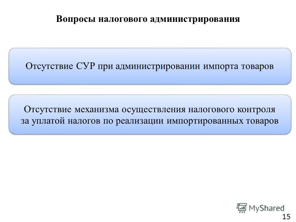 Вопросы налогового администрирования Отсутствие СУР при администрировании импорта товаров Отсутствие механизма осуществления налогового контроля за уплатой налогов по реализации импортированных товаров 15