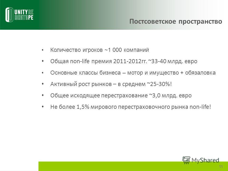 Количество игроков ~1 000 компаний Общая non-life премия 2011-2012 гг. ~33-40 млрд. евро Основные классы бизнеса – мотор и имущество + обязаловка Активный рост рынков – в среднем ~25-30%! Общее исходящее перестрахование ~3,0 млрд. евро Не более 1,5%
