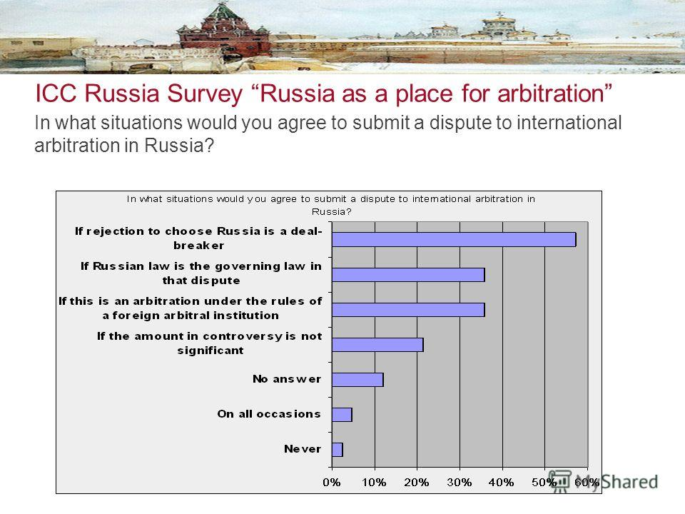 Russian Arbitration Association: Concept and Implementation ICC Russia Survey Russia as a place for arbitration In what situations would you agree to submit a dispute to international arbitration in Russia?