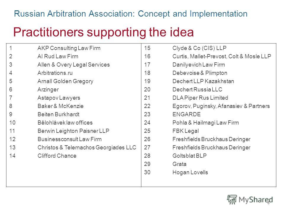 Russian Arbitration Association: Concept and Implementation Practitioners supporting the idea 8 1AKP Consulting Law Firm 2Al Rud Law Firm 3Allen & Overy Legal Services 4Arbitrations.ru 5Arnall Golden Gregory 6Arzinger 7Astapov Lawyers 8Baker & McKenz