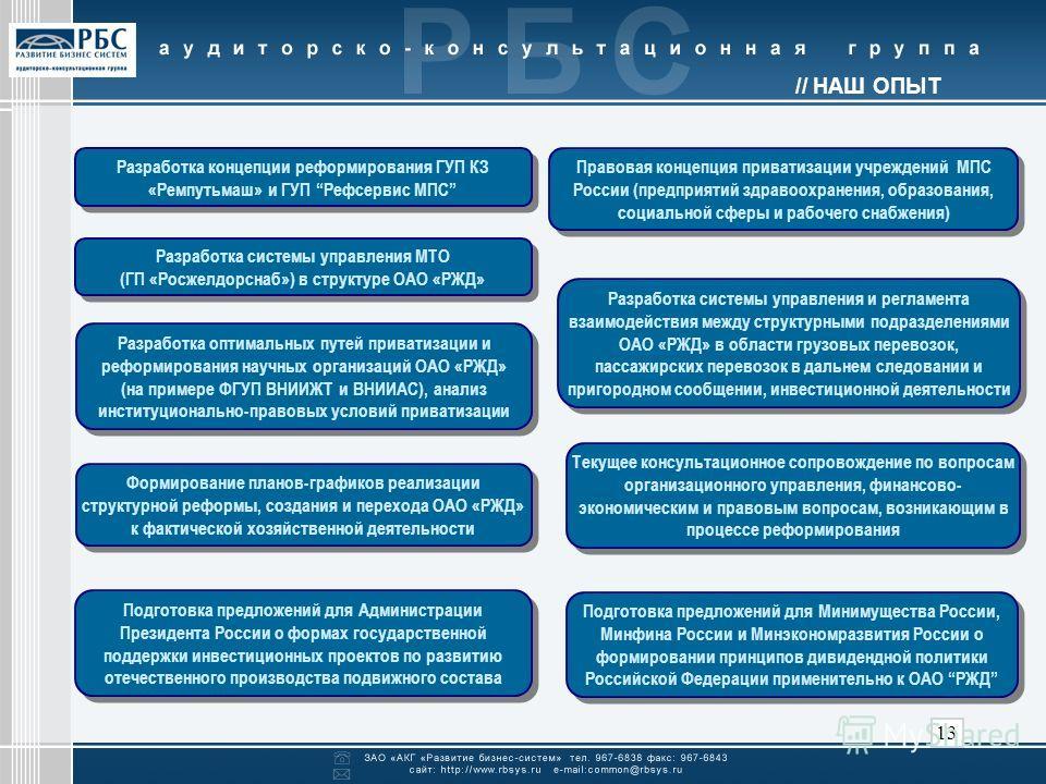 13 Разработка системы управления и регламента взаимодействия между структурными подразделениями ОАО «РЖД» в области грузовых перевозок, пассажирских перевозок в дальнем следовании и пригородном сообщении, инвестиционной деятельности Разработка оптима
