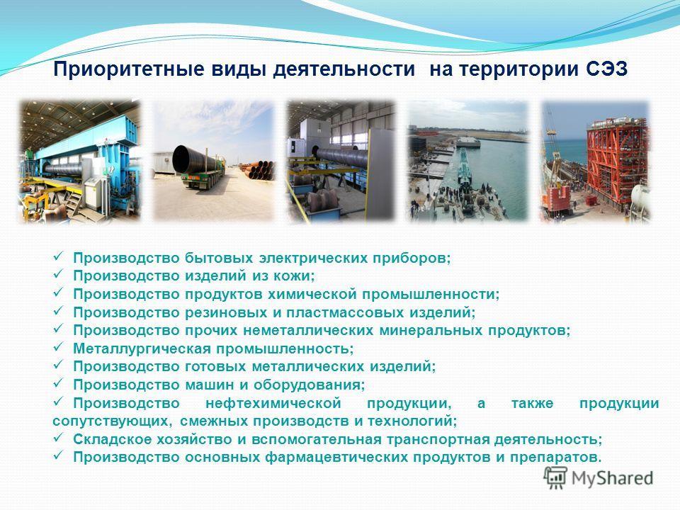 Производство бытовых электрических приборов; Производство изделий из кожи; Производство продуктов химической промышленности; Производство резиновых и пластмассовых изделий; Производство прочих неметаллических минеральных продуктов; Металлургическая п