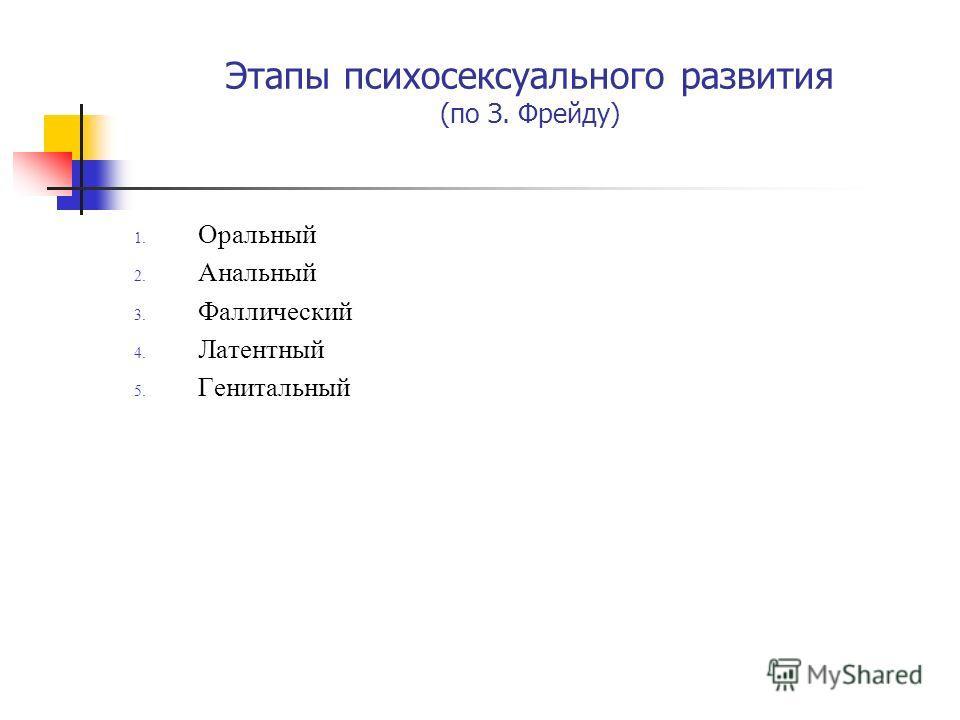 Этапы психосексуального развития (по З. Фрейду) 1. Оральный 2. Анальный 3. Фаллический 4. Латентный 5. Генитальный