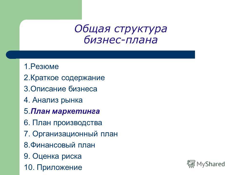 Общая структура бизнес-плана 1. Резюме 2. Краткое содержание 3. Описание бизнеса 4. Анализ рынка 5. План маркетинга 6. План производства 7. Организационный план 8. Финансовый план 9. Оценка риска 10. Приложение
