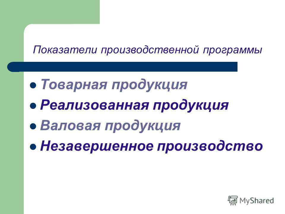 Показатели производственной программы Товарная продукция Реализованная продукция Валовая продукция Незавершенное производство