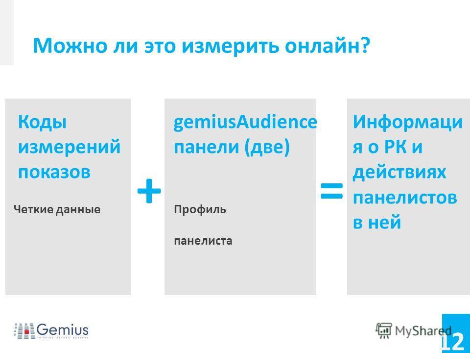 12 Коды измерений показов Информаци я о РК и действиях панели сто в ней gemiusAudience панели (две) Профиль панели ста =+ Четкие данные Можно ли это измерить онлайн?
