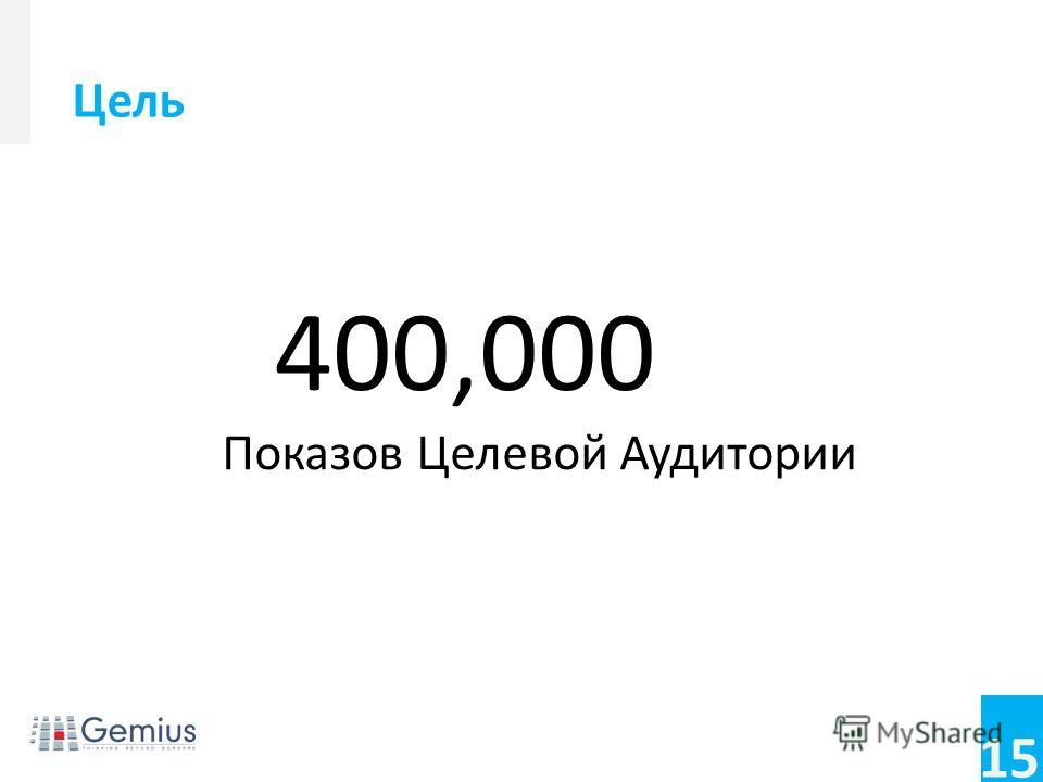 15 400,000 Показов Целевой Аудитории Цель