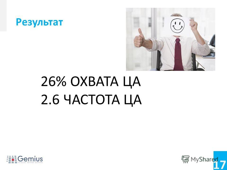 17 26% ОХВАТА ЦА 2.6 ЧАСТОТА ЦА Результат