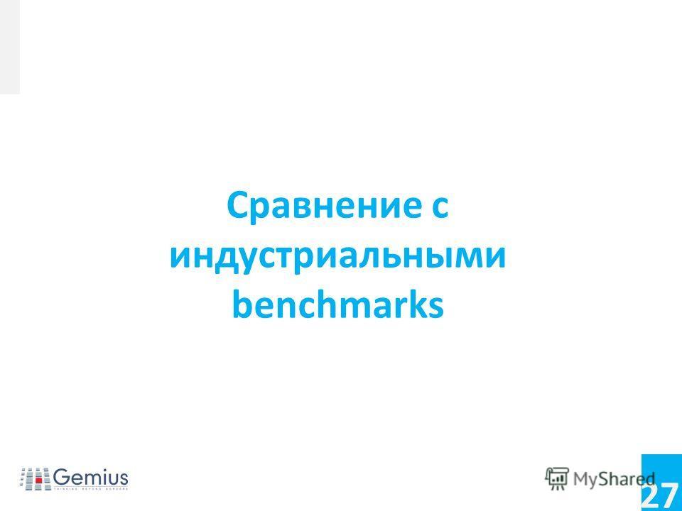 27 Сравнение с индустриальными benchmarks