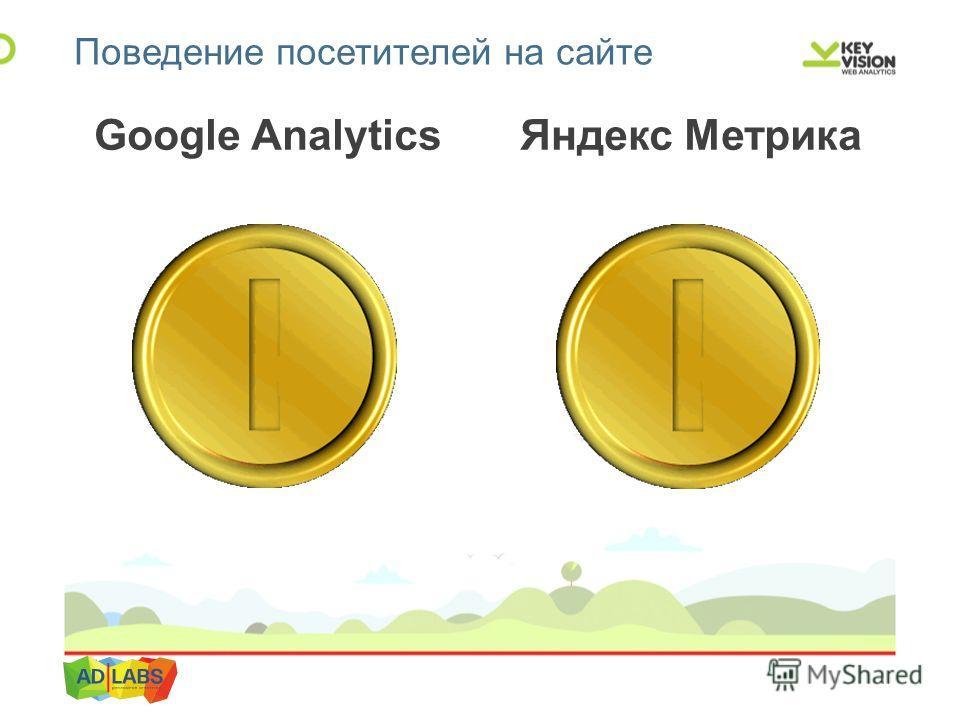 Поведение посетителей на сайте Google Analytics Яндекс Метрика