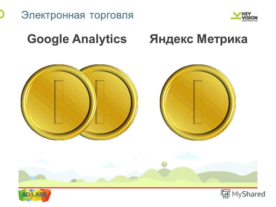 Электронная торговля Google Analytics Яндекс Метрика