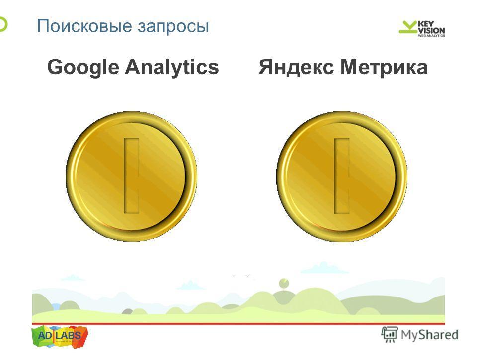 Поисковые запросы Google Analytics Яндекс Метрика