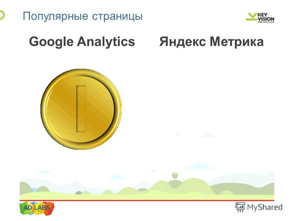 Популярные страницы Google Analytics Яндекс Метрика