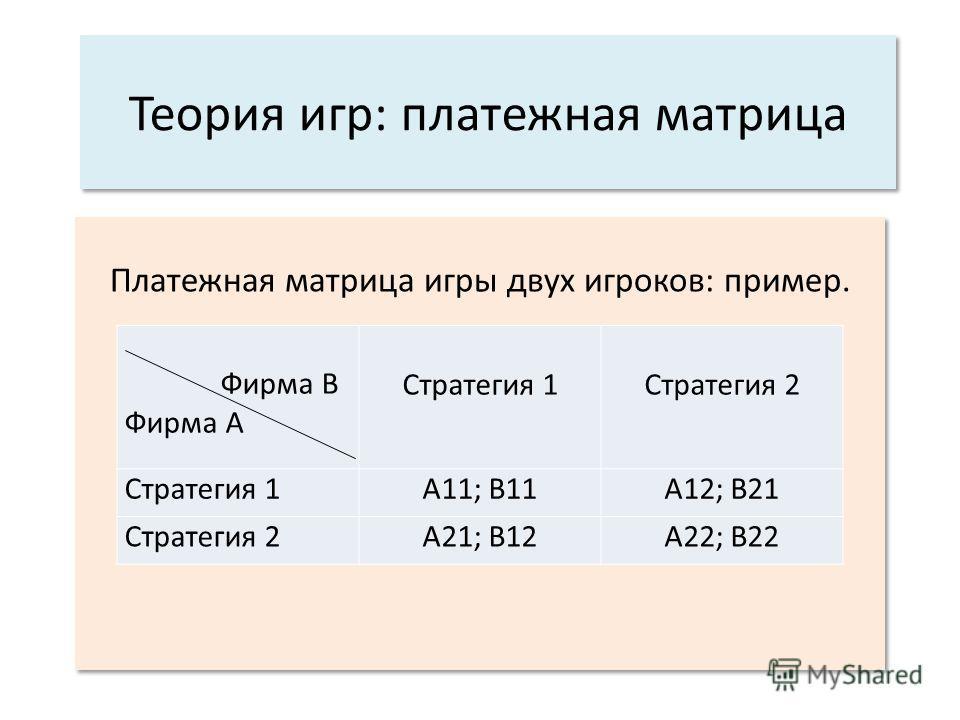 Теория игр: платежная матрица Платежная матрица игры двух игроков: пример. Фирма В Фирма А Стратегия 1Стратегия 2 Стратегия 1А11; В11А12; В21 Стратегия 2А21; В12А22; В22