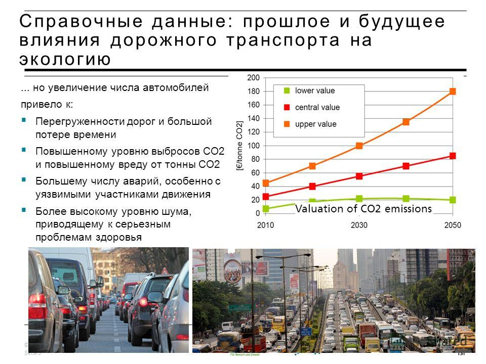 © Fraunhofer ISI Seite 3 Справочные данные: прошлое и будущее влияния дорожного транспорта на экологию... но увеличение числа автомобилей привело к: Перегруженности дорог и большой потере времени Повышенному уровню выбросов CO2 и повышенному вреду от