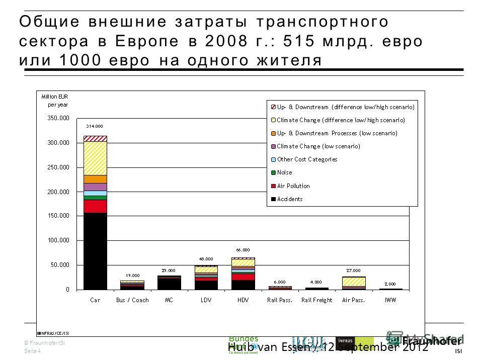 © Fraunhofer ISI Seite 4 Общие внешние затраты транспортного сектора в Европе в 2008 г.: 515 млрд. евро или 1000 евро на одного жителя Huib van Essen / 12 September 2012