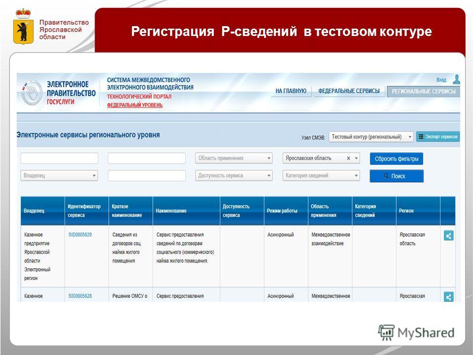 Регистрация Р-сведений в тестовом контуре