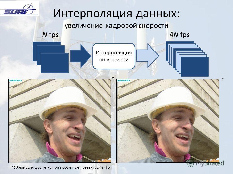 22 Интерполяция данных: увеличение кадровой скорости N fps4N fps Интерполяция по времени *) Анимация доступна при просмотре презентации (F5) * *