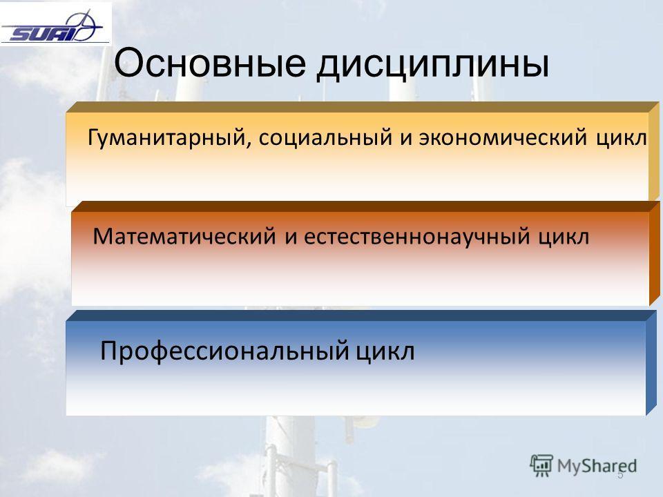 5 Основные дисциплины Гуманитарный, социальный и экономический цикл Математический и естественнонаучный цикл Профессиональный цикл