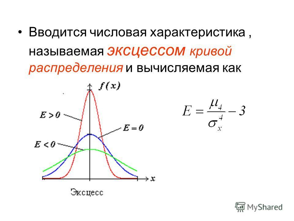 Вводится числовая характеристика, называемая эксцессом кривой распределения и вычисляемая как