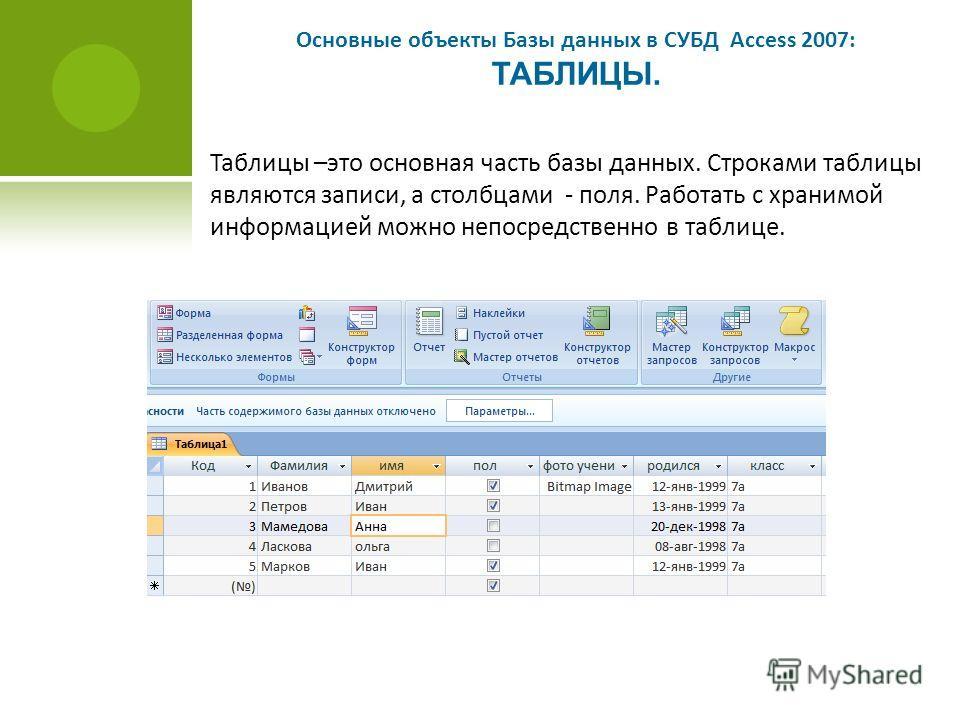 Основные объекты Базы данных в СУБД Access 2007: ТАБЛИЦЫ. Таблицы –это основная часть базы данных. Строками таблицы являются записи, а столбцами - поля. Работать с хранимой информацией можно непосредственно в таблице.