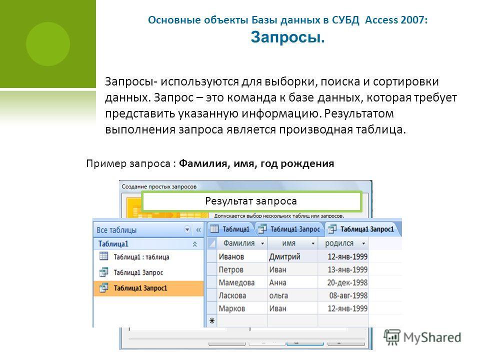 Основные объекты Базы данных в СУБД Access 2007: Запросы. Запросы- используются для выборки, поиска и сортировки данных. Запрос – это команда к базе данных, которая требует представить указанную информацию. Результатом выполнения запроса является про