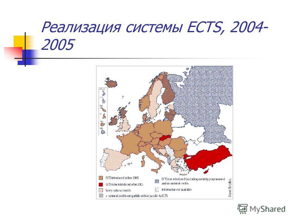 Реализация системы ECTS, 2004- 2005