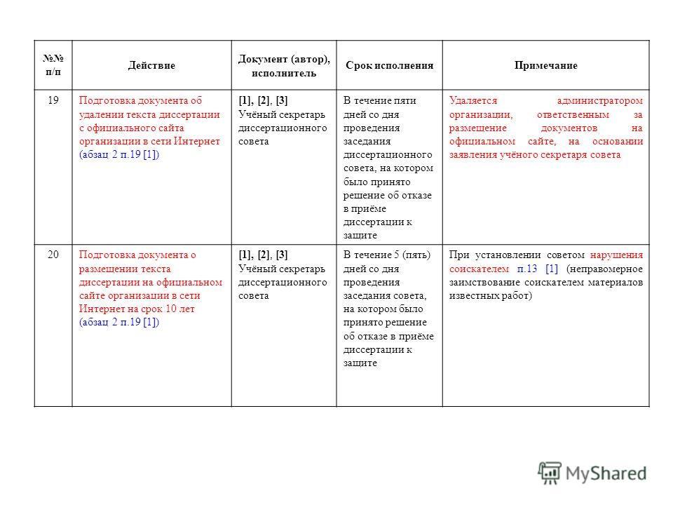 Презентация на тему О действиях и подготовке документов в  11 п п