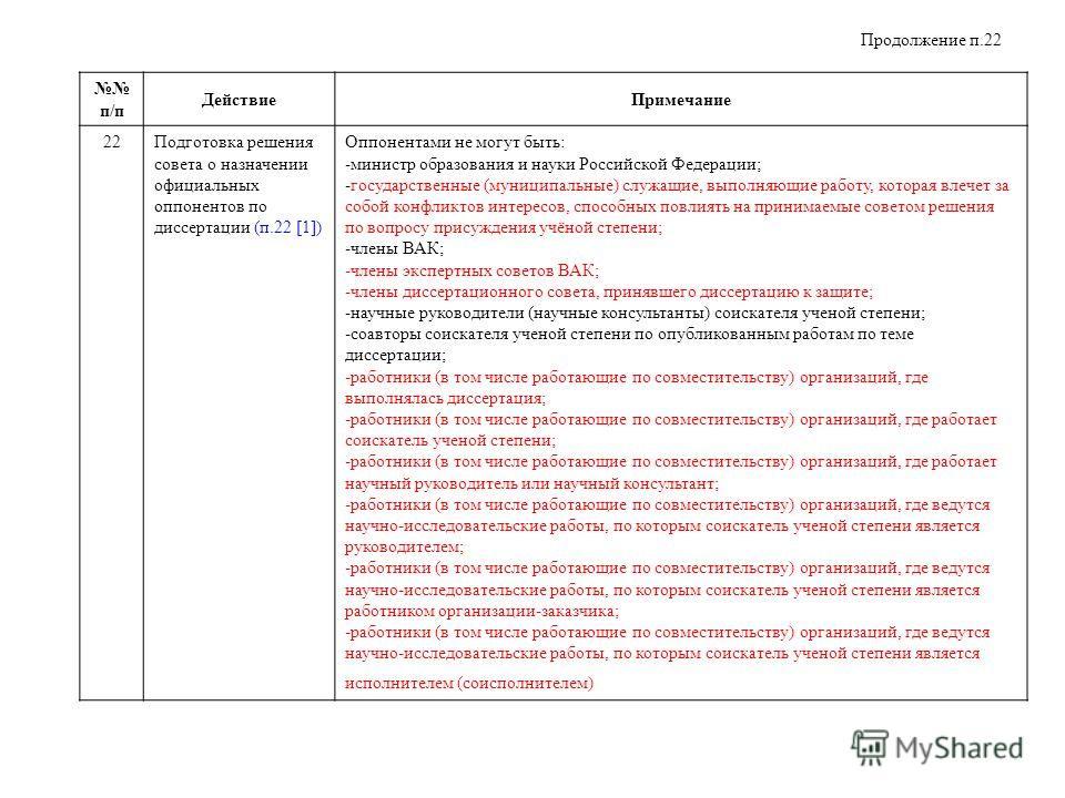 Презентация на тему О действиях и подготовке документов в  14 Продолжение