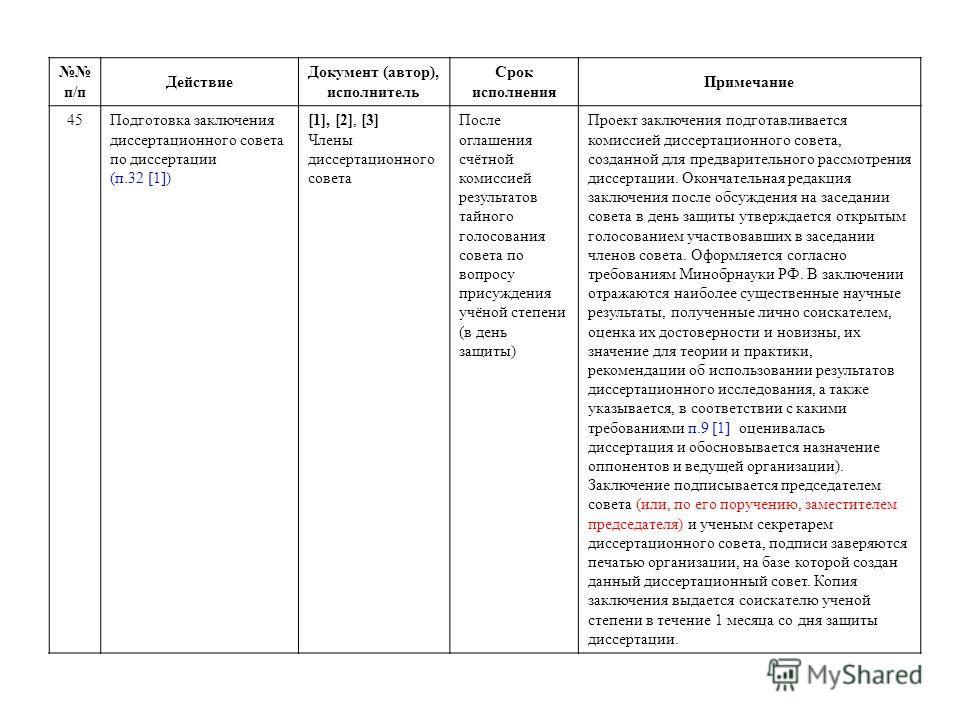 форма заключения диссертационного совета 2015 образец - фото 9