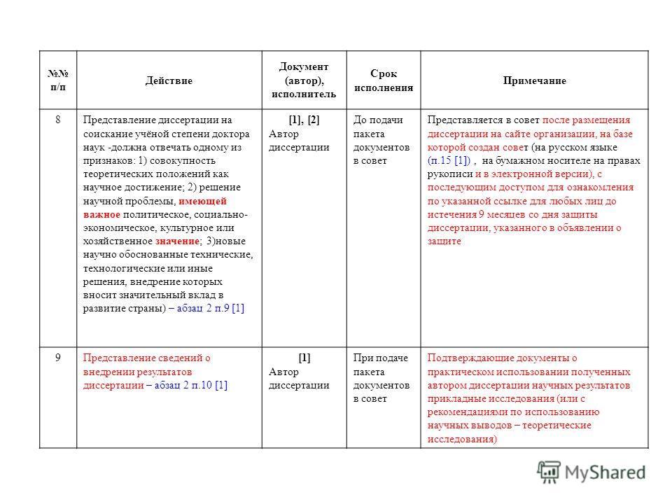 Презентация на тему О действиях и подготовке документов в  3 п п