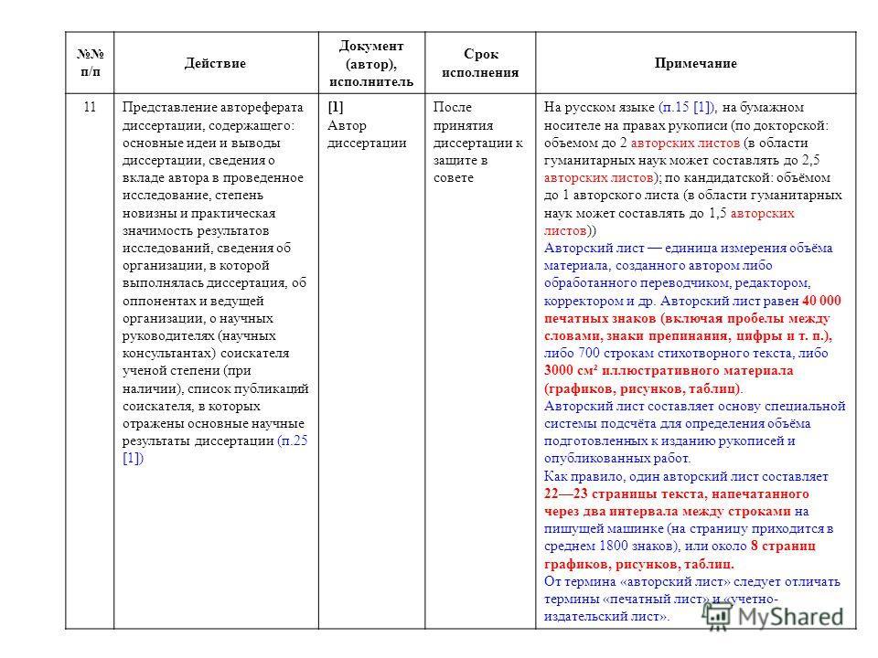 Презентация на тему О действиях и подготовке документов в  5 п п