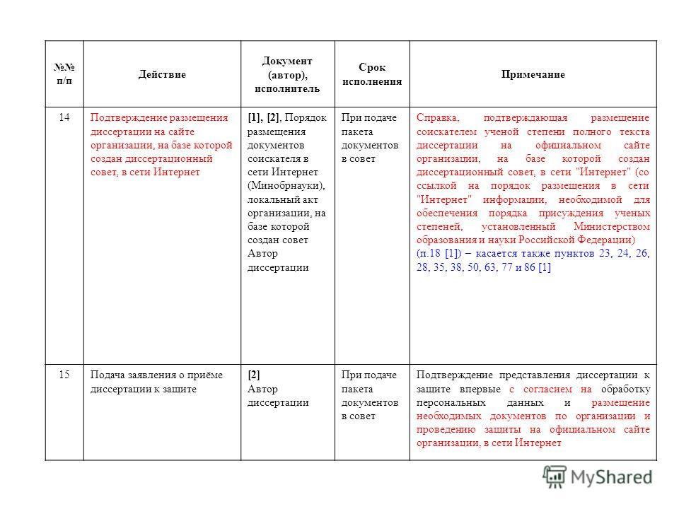 Презентация на тему О действиях и подготовке документов в  8 п п