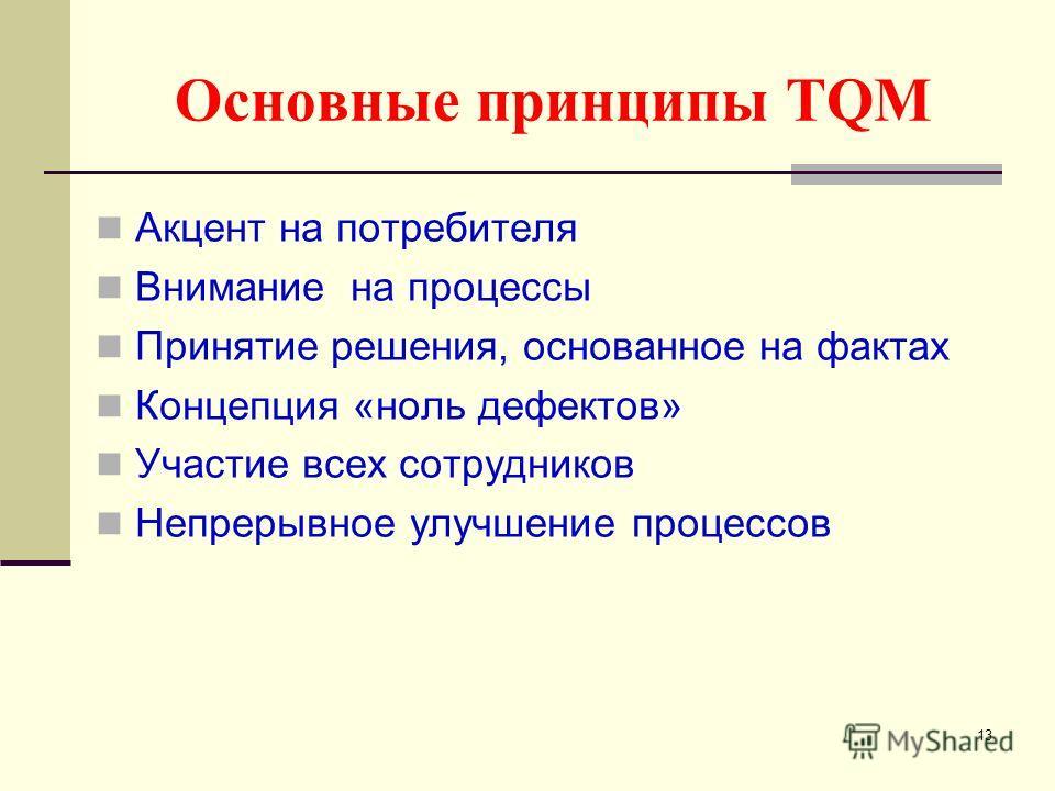 13 Основные принципы TQM Акцент на потребителя Внимание на процессы Принятие решения, основанное на фактах Концепция «ноль дефектов» Участие всех сотрудников Непрерывное улучшение процессов
