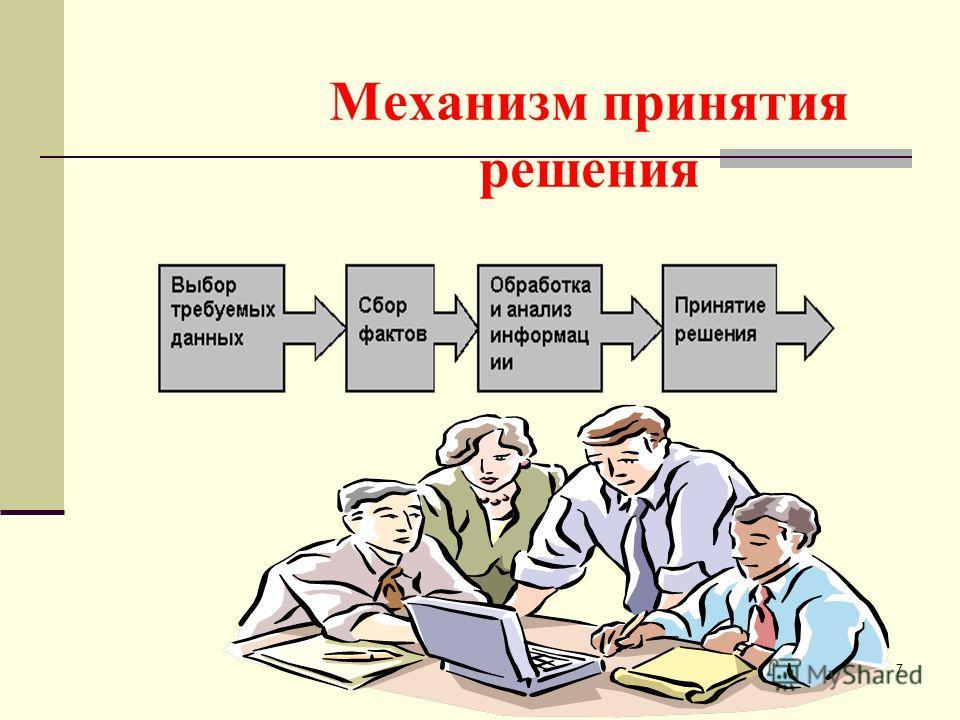 7 Механизм принятия решения