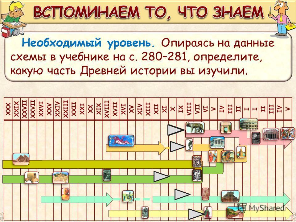 Необходимый уровень. Опираясь на даннне схемы в учебнике на с. 280–281, определите, какую часть Древней истории вы изучили.