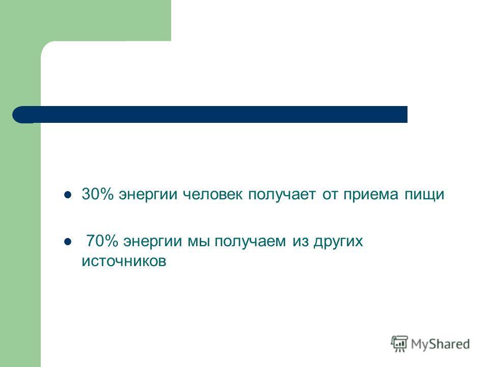 30% энергии человек получает от приема пищи 70% энергии мы получаем из других источников