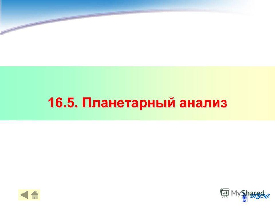 16.5. Планетарный анализ