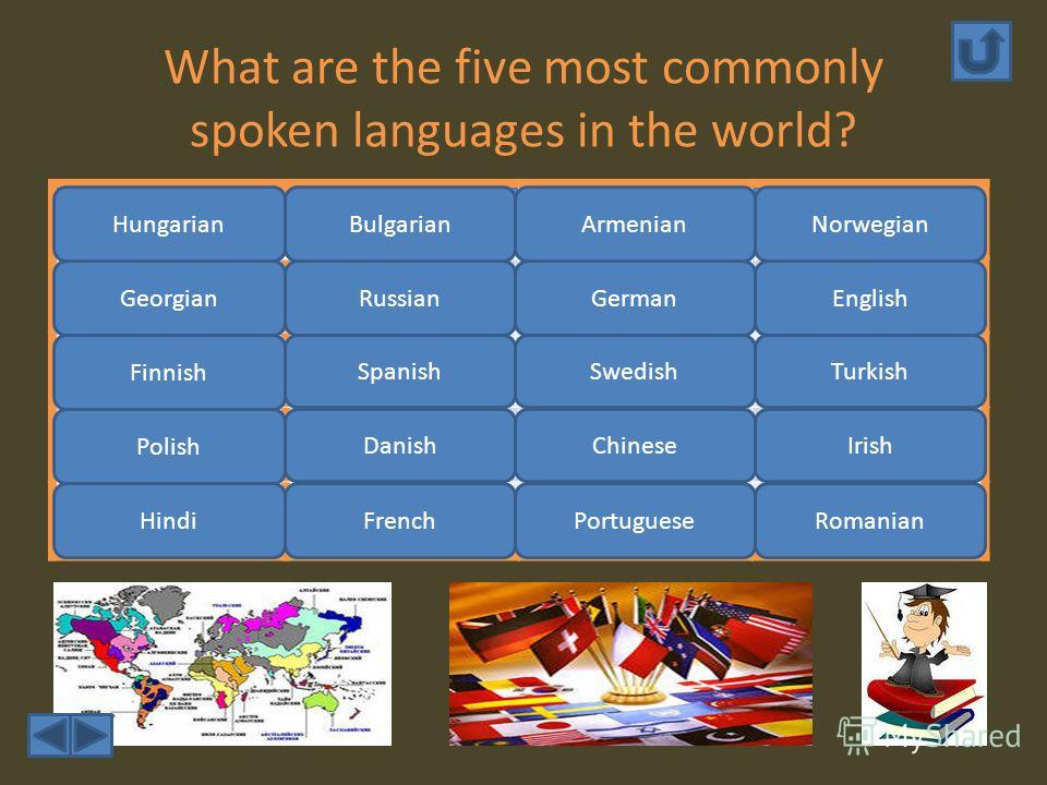 What are the five most commonly spoken languages in the world? Hungarian Georgian Finnish Polish Hindi BulgarianNorwegianArmenian RussianGermanEnglish SpanishSwedishTurkish DanishChineseIrish FrenchPortugueseRomanian