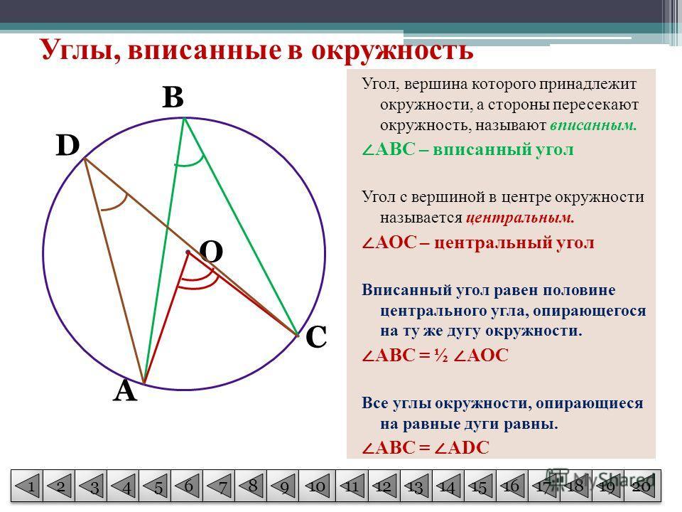 Углы, вписанные в окружность Угол, вершина которого принадлежит окружности, а стороны пересекают окружность, называют вписанным. АВС – вписанный угол Угол с вершиной в центре окружности называется центральным. АОС – центральный угол Вписанный угол ра