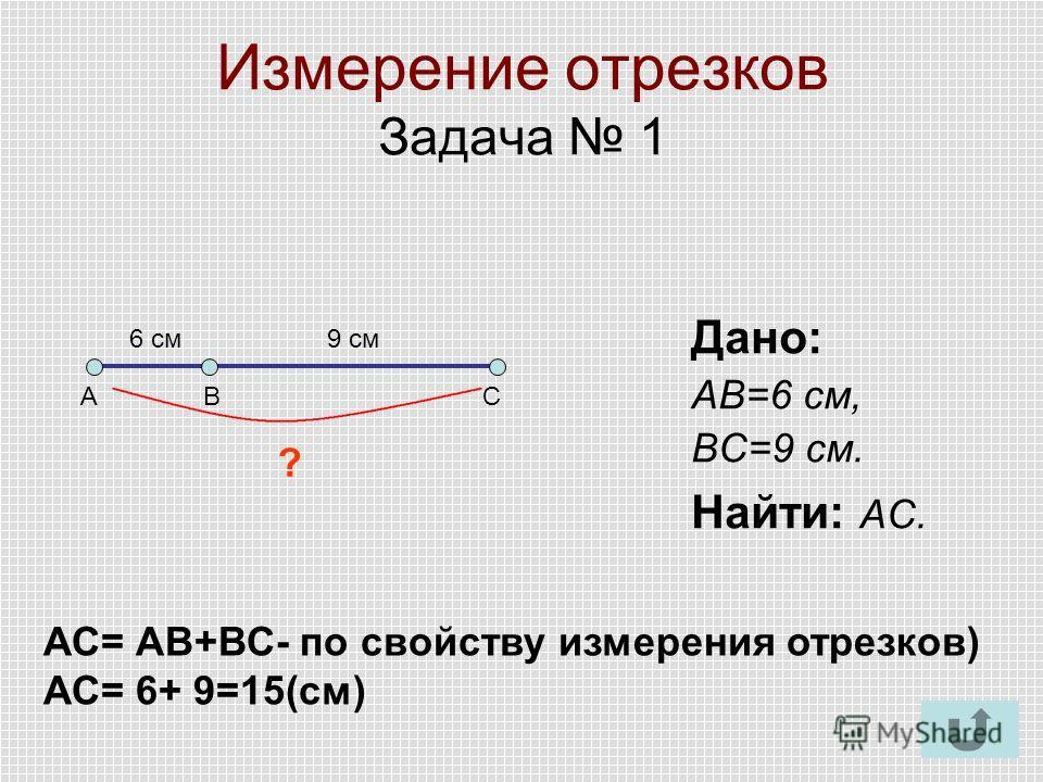 Измерение отрезков Задача 1 Дано: АВ=6 см, ВС=9 см. Найти: АС. АВС 6 см 9 см ? АС= АВ+ВС- по свойству измерения отрезков) АС= 6+ 9=15(см)