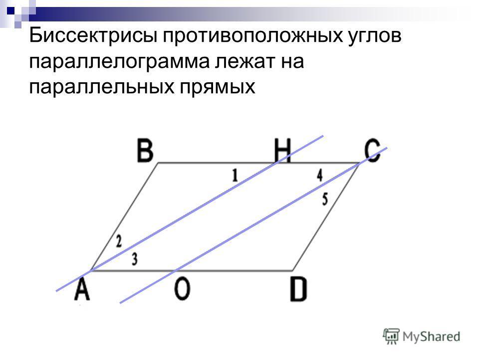 Биссектрисы противоположных углов параллелограмма лежат на параллельных прямых