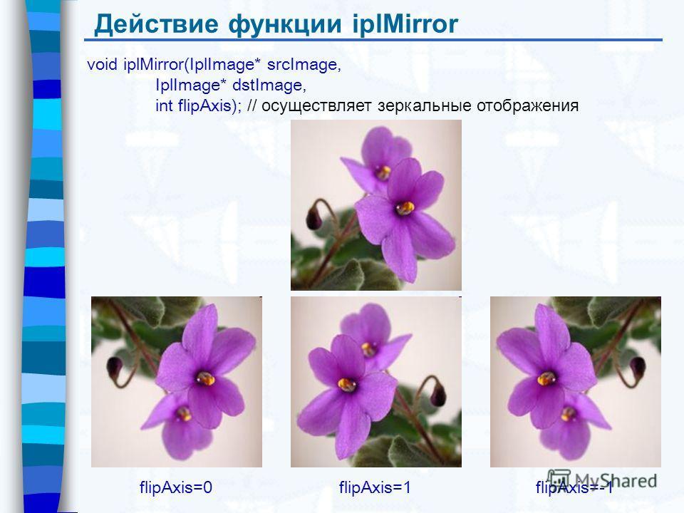Действие функции iplMirror void iplMirror(IplImage* srcImage, IplImage* dstImage, int flipAxis); // осуществляет зеркальные отображения flipAxis=0flipAxis=1flipAxis=-1