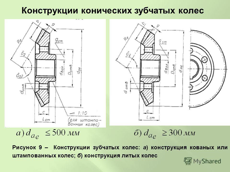 Конструкции конических зубчатых колес Рисунок 9 – Конструкции зубчатых колес: а) конструкция кованых или штампованных колес; б) конструкция литых колес